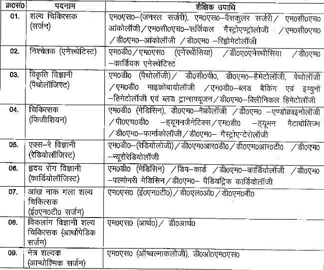 Medical Officer Eligibility Medical Officer Eligibility. Desirable  Qualifications U2013
