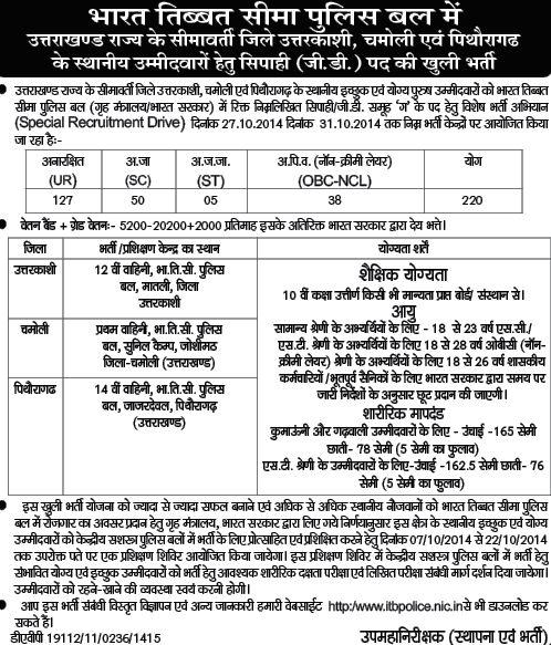 ITBP Open Bharti in Uttarakhand