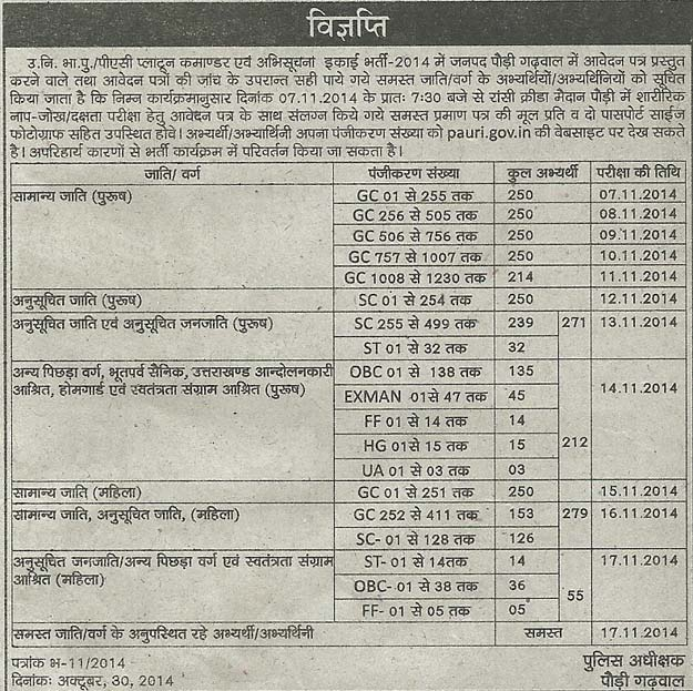 Pauri Physical Dates SI Platoon Commander Recruitment