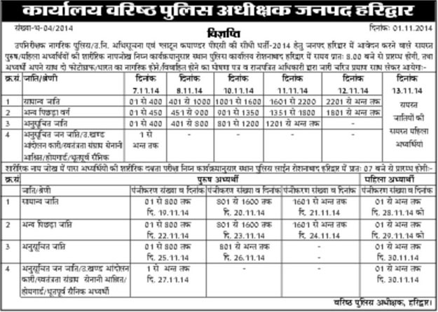 Haridwar Physical Dates SI Commander Recruitment