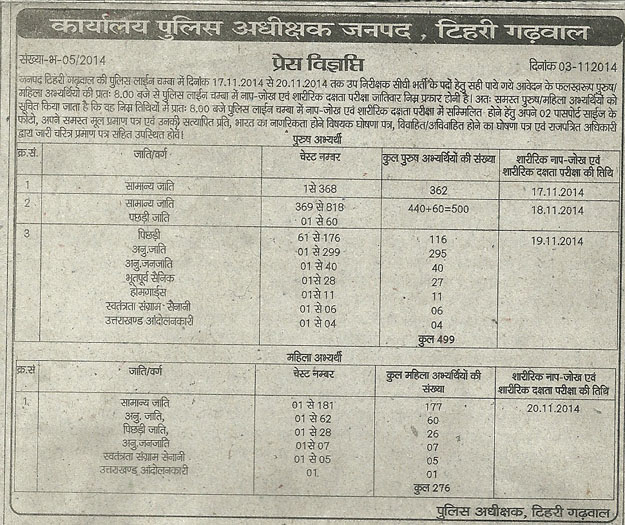SI Tehri Physical Exam Advertisement