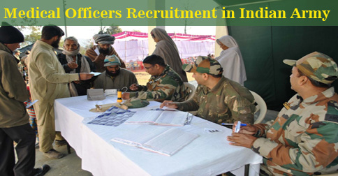 Medical Officers Recruitment in Indian Army