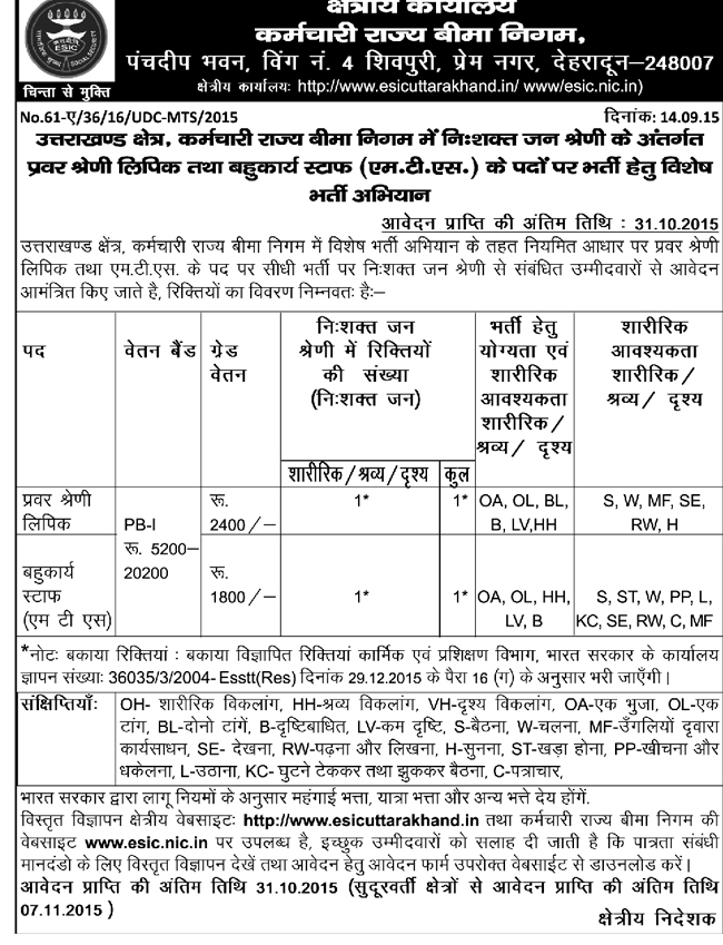 UDC & MTS Recruitment in ESIC Uttarakhand