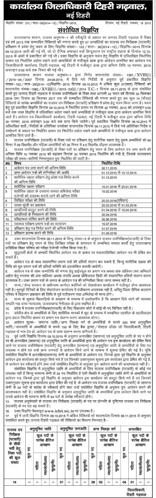 Revised Advertiesment for Patwari Recruitment Tehri Garhwal