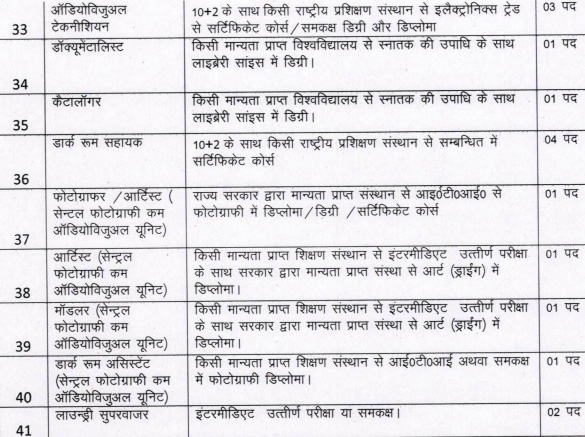 Paramedical & Non-Teaching Vacancies in Uttarakhand Medical College5