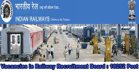 Vacancies in Railway Recruitment Board