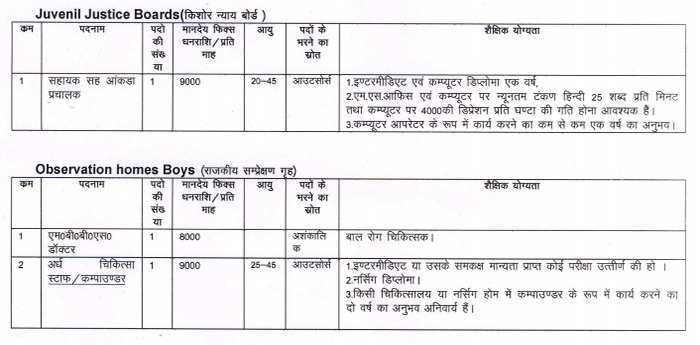 Multiple Recruitment in District Probation Office Nainital 2.jpg