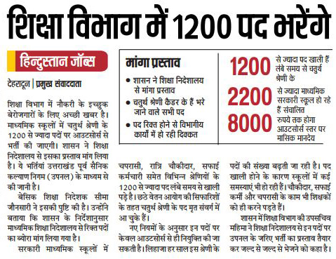 1200 post will be filled soon in Education Department