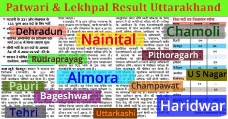 Patwari & Lekhpal Result Uttarakhand