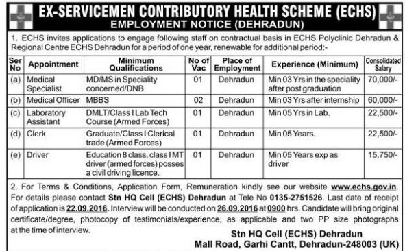 Multiple Recruitment in ECHS Polyclinic Dehradun