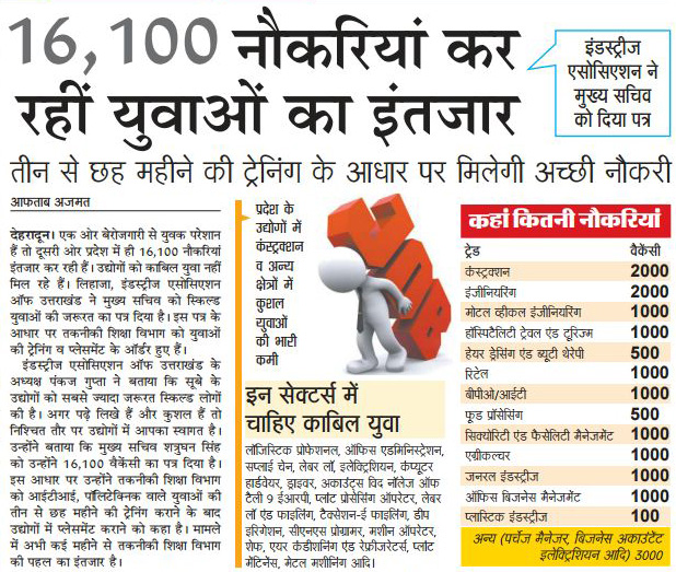 16100 Jobs are waiting for Uttarakhand youth