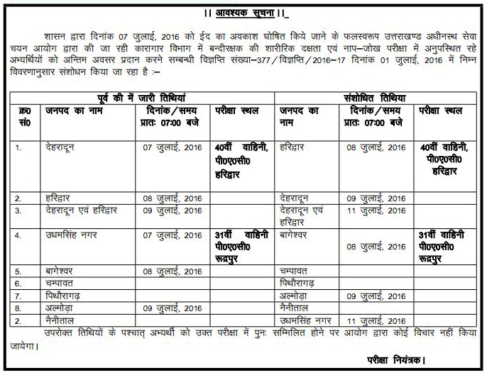 Physical Test Schedule for the Recruitment of Bandi Rakshak