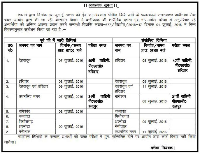 Physical Test Schedule for the Recruitment of Bandi Rakshak