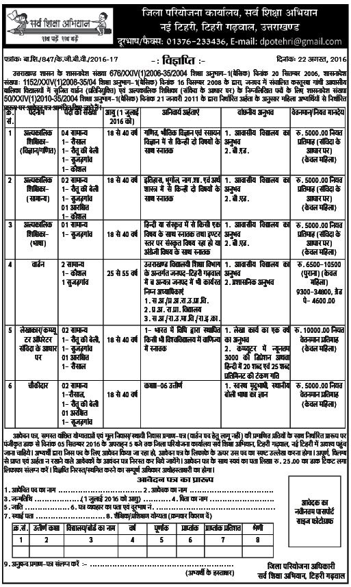 Multiple Recruitment in State Project Office New Tehri