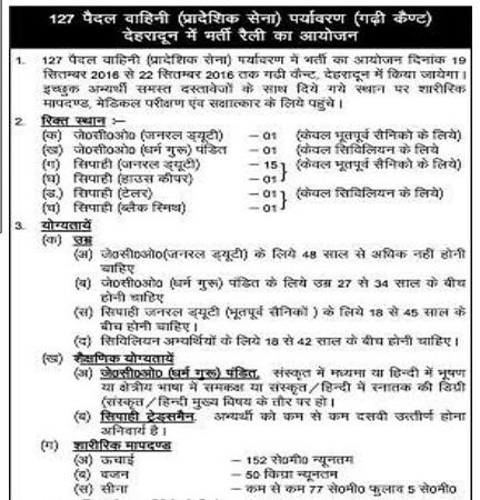 Territorial Army Recruitment Rally in Dehradun Uttarakhand 1