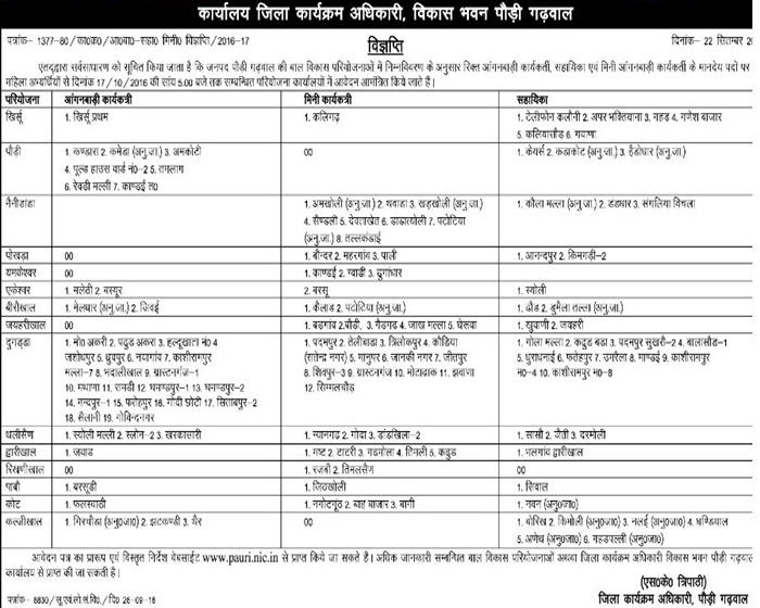 Anganwadi Workers, Mini Anganwadi worker & Helpers Recruitment in Pauri Garhwal