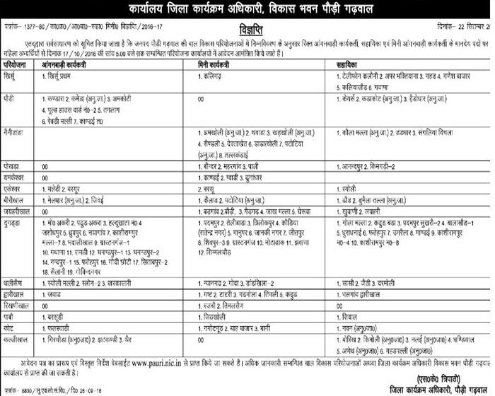 Anganwadi Workers, Mini Anganwadi worker & Helpers Recruitment in Pauri Garhwal
