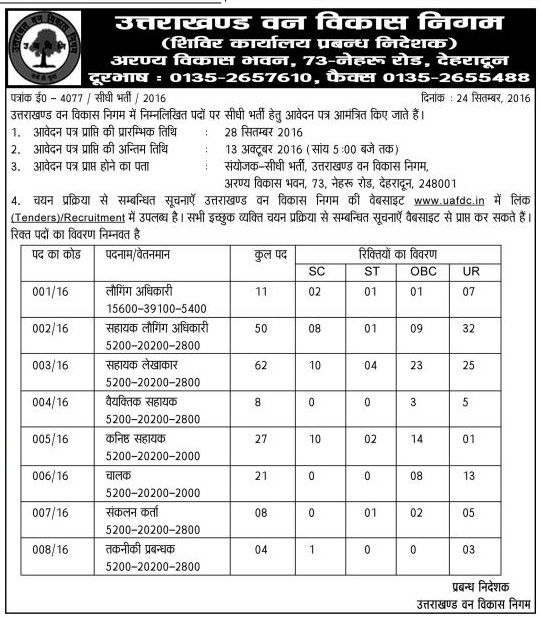 Officer, Assistant, Diver & Technical Manager Recruitment in UAFDC