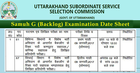 UKSSSC Samuh G Group C (Backlog) Examination Date Sheet