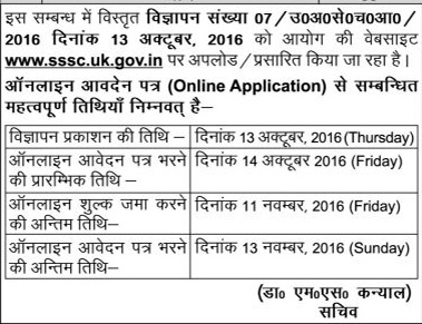 USSSC Samuh G (Backlog) Recruitment in Uttarakhand 2016 2