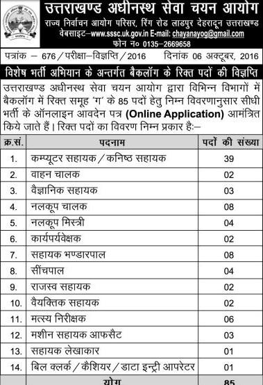 USSSC Samuh G Backlog Recruitment in Uttarakhand 2016