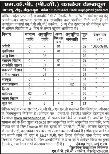 Assistant Professor Recruitment in MKP PG College Dehradun 1