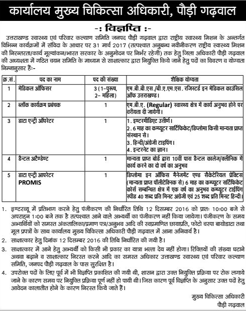 Medical Officer, Manager, Data Entry Operator & Attendant Recruitment in NRHM Pauri Garhwal