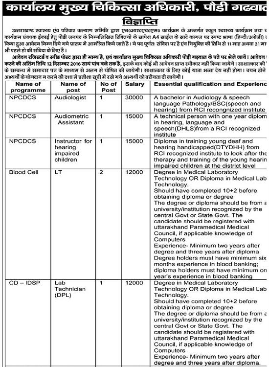 Medical Staff Recruitment in NRHM Pauri Garhwal 1