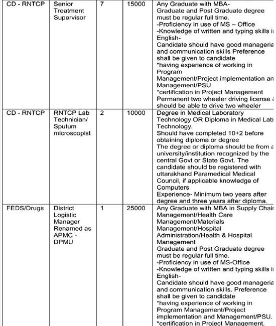 Medical Staff Recruitment in NRHM Pauri Garhwal 2