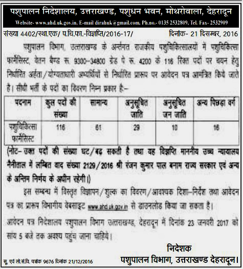 Veterinary Pharmacists Recruitment in Animal Husbandry Department Dehradun 1
