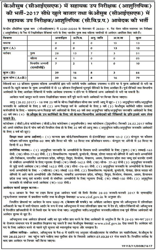 Assistant Sub Inspector (Stenographer) Recruitment in CISF 2017