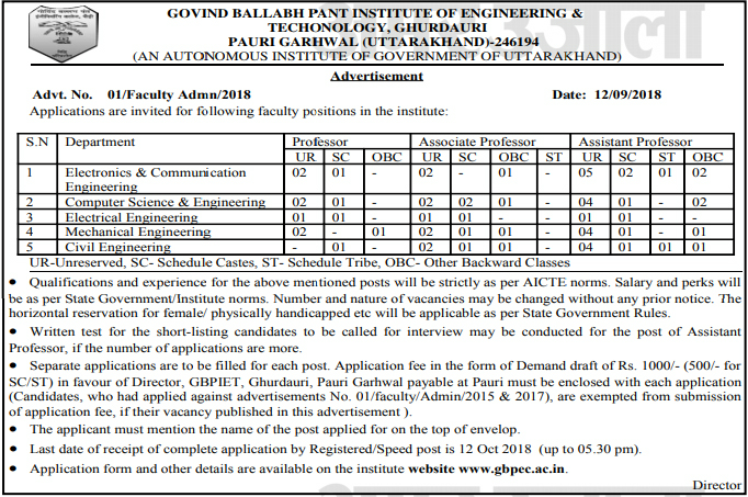 GBPEC Pauri Recruitment