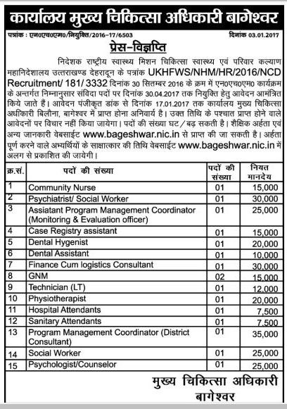 Medical Staff Recruitment in UKHFWS Bageshwar