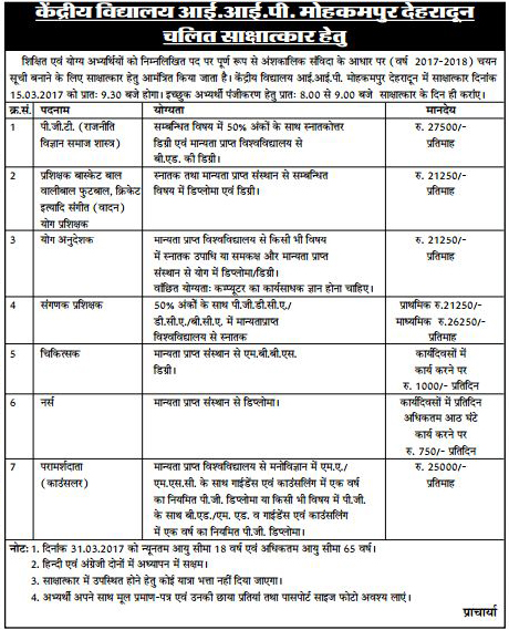 Teaching & Non Teaching Staff Recruitment in Kendriya Vidyalaya Mohkampur Dehradun