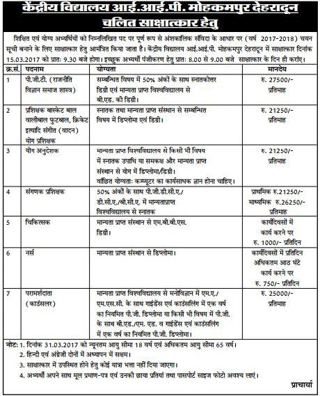 Teaching & Non Teaching Staff Recruitment in Kendriya Vidyalaya Mohkampur Dehradun