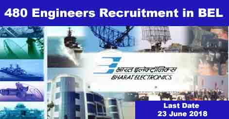 480 Engineers Recruitment in BEL