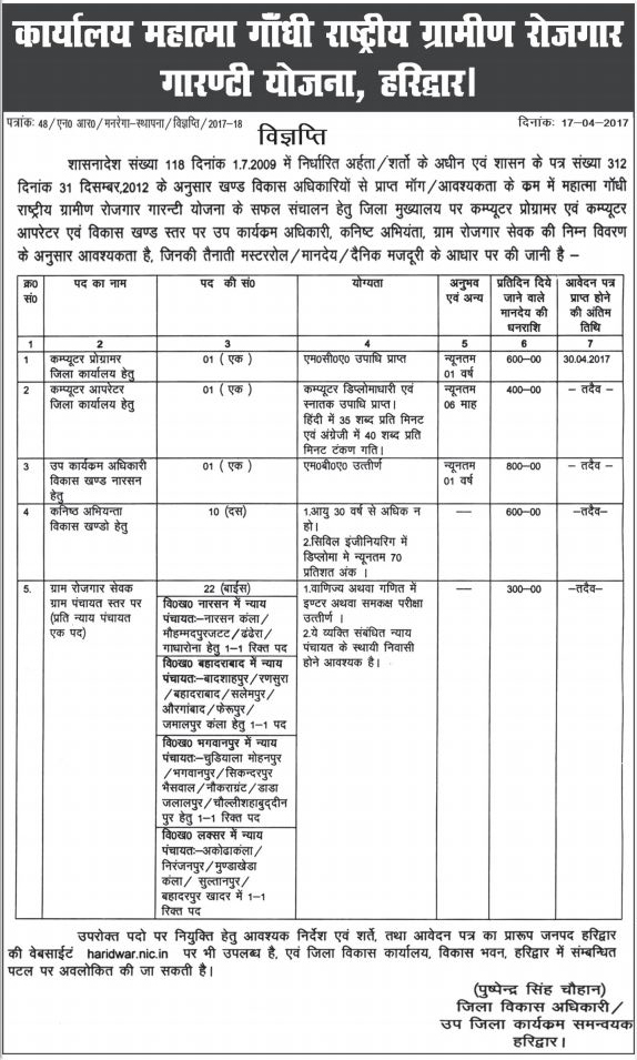 Programmer, Operator, Officer, JE & Employment Worker Recruitment in Haridwar