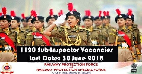 RPF/RPSF Sub-Inspector (SI) Recruitment 2018: 1120 Vacancy