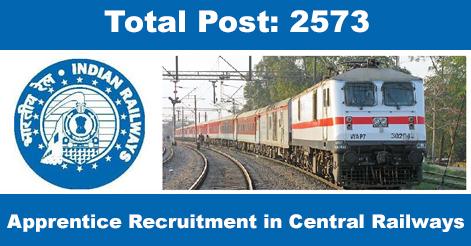 2573 Trade Apprentice Recruitment in Central Railway