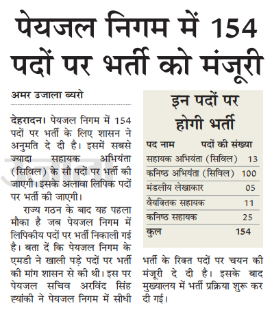 Approval of 154 vacancies in Uttarakhand Peyjal Nigam