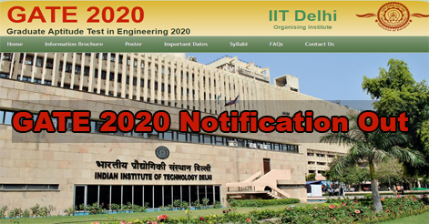 GATE 2020 Notification Released