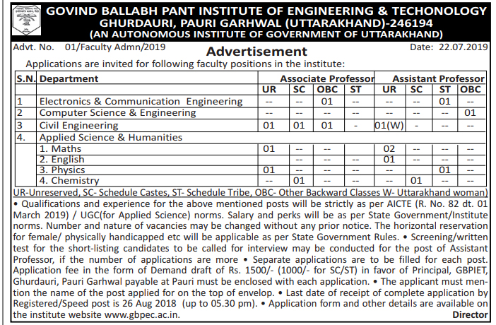 Assistant & Associate Professor Recruitment in GBPEC Pauri