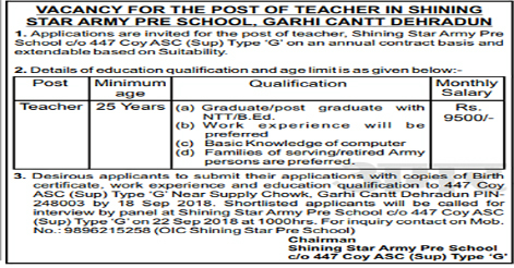 Teacher Recruitment in Shining Star Army Pre School, Garhi Cantt Dehradun