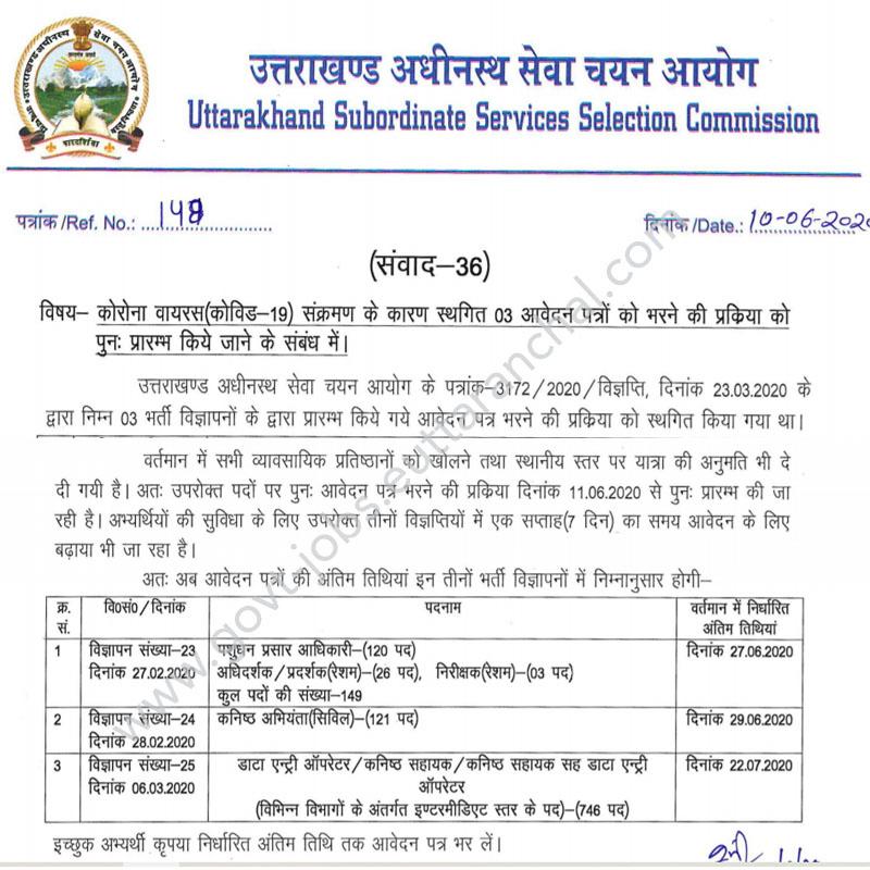 Online Application for 1016 posts in Uttarakhand Govt Dept