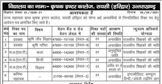 Teachers Recruitment in Krishak Inter College Raisi Haridwar