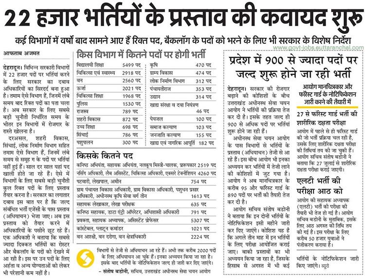 List of 22000 Vacancies in Uttarakhand News 2021