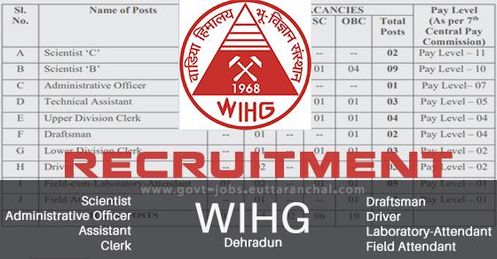 Vacancies in Wadia Institute WIHG Dehradun